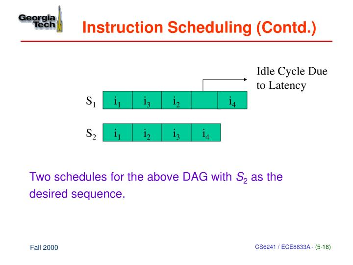 Instruction Scheduling (Contd.)