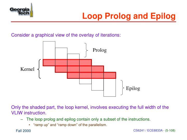 Loop Prolog and Epilog