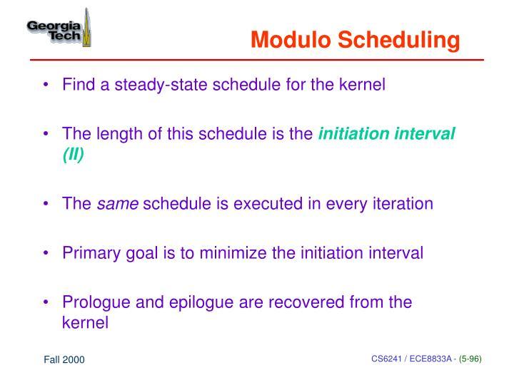 Modulo Scheduling