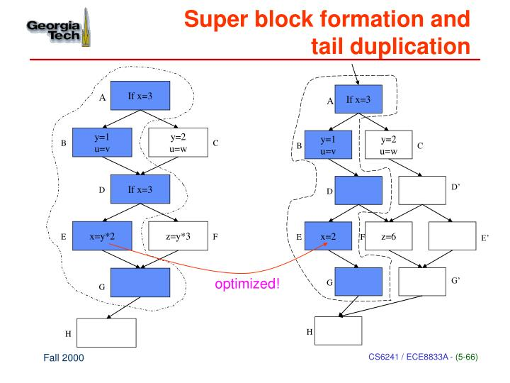 Super block formation and
