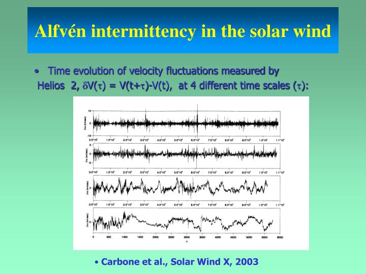 Alfvén intermittency in the solar wind