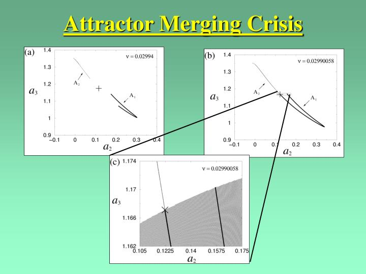 Attractor Merging Crisis