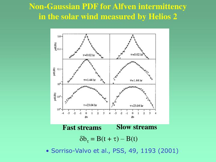 Non-Gaussian PDF for Alfven intermittency