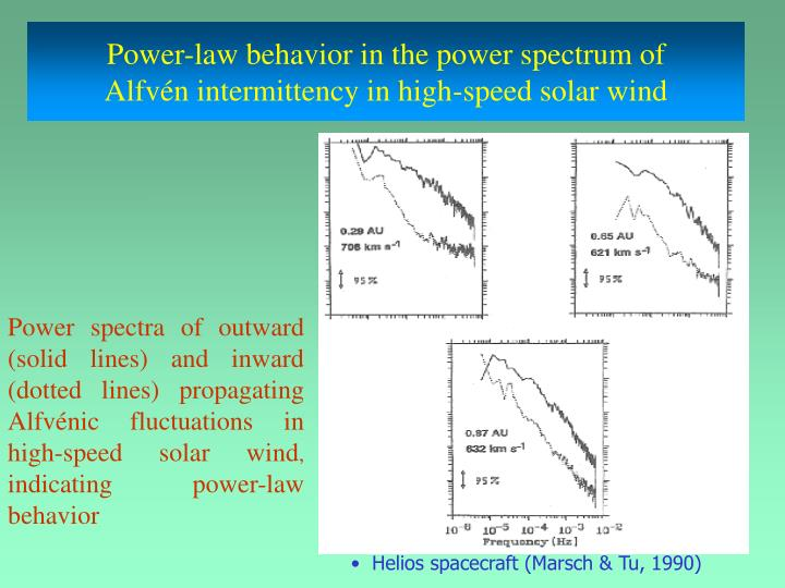 Power-law behavior in the power spectrum of