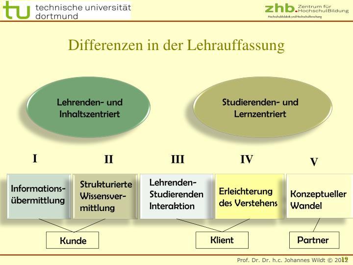 Differenzen in der Lehrauffassung