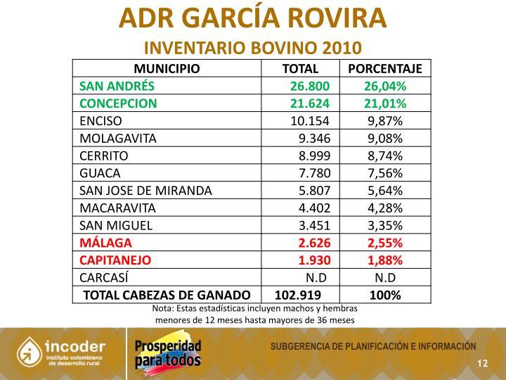 ADR GARCÍA ROVIRA
