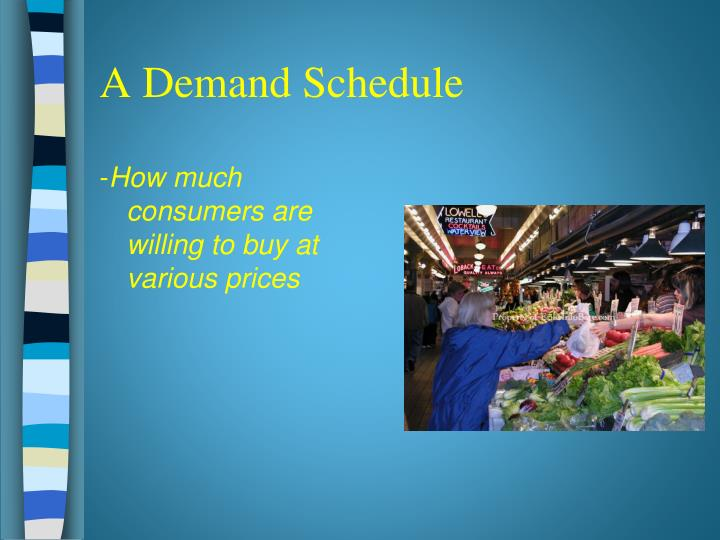A demand schedule