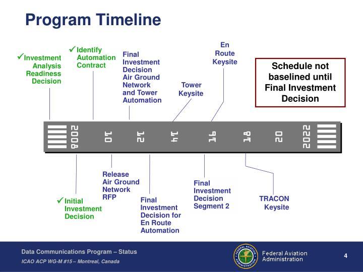 Program Timeline