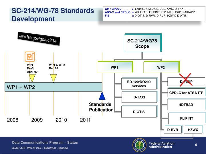 SC-214/WG-78 Standards
