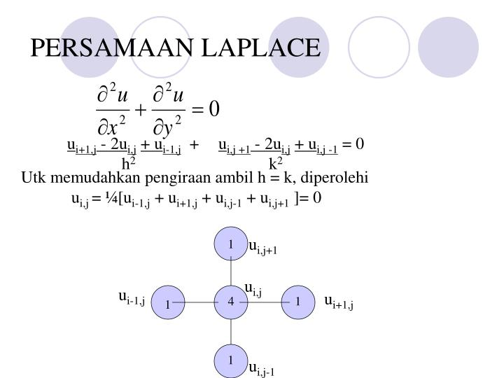 PERSAMAAN LAPLACE