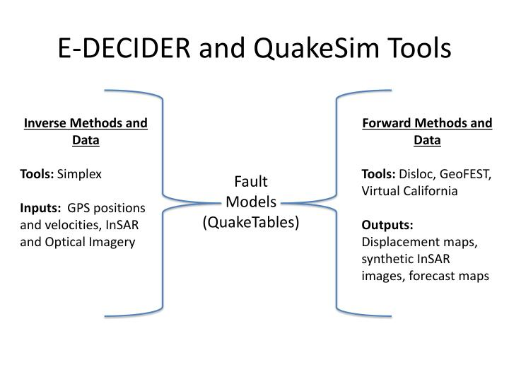 E decider and quakesim tools