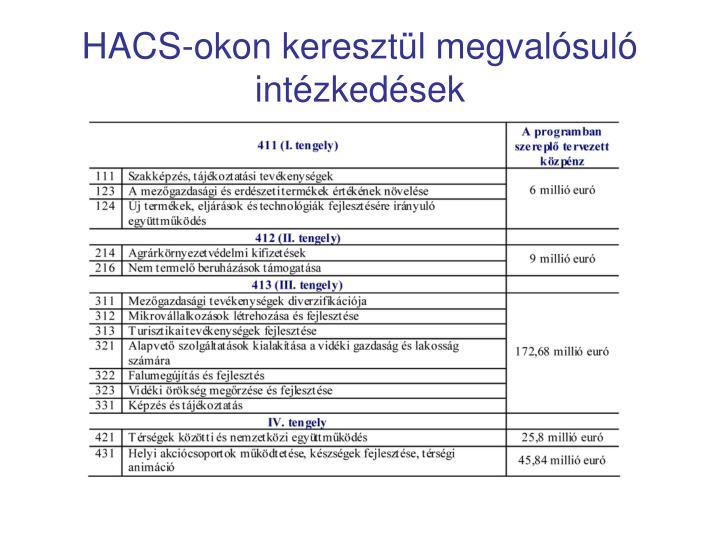 HACS-okon keresztül megvalósuló intézkedések