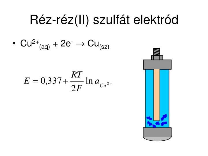 Réz-réz(II) szulfát elektród