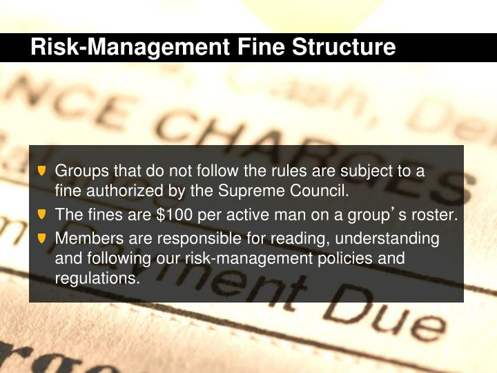 Risk-Management Fine Structure