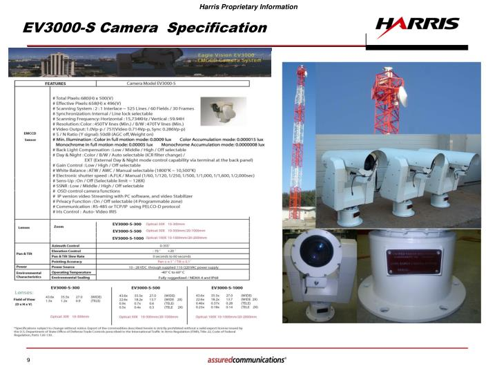 EV3000-S Camera  Specification