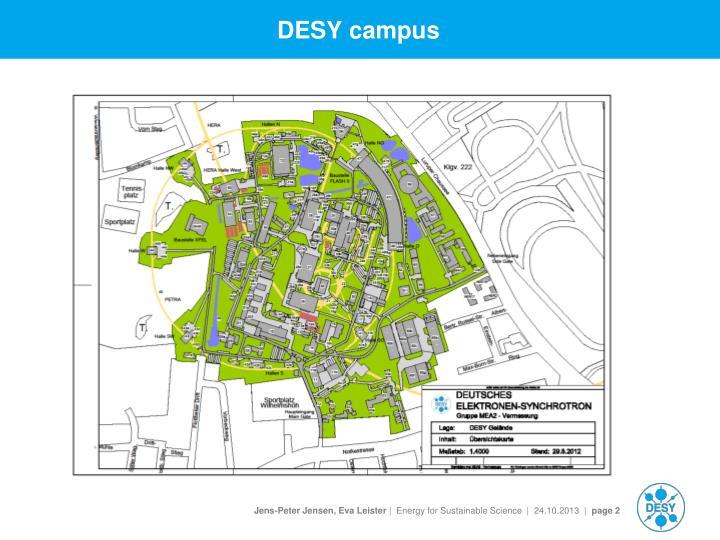 DESY campus