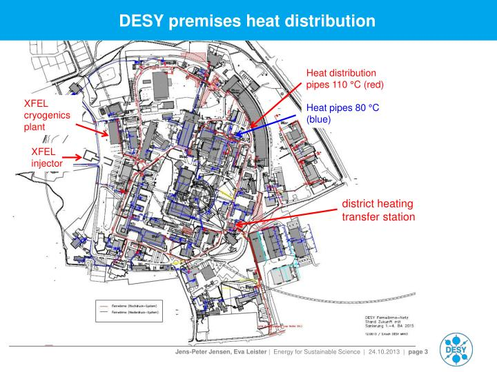 Desy premises heat distribution