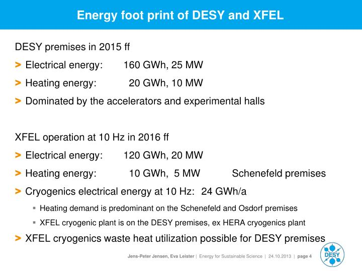 Energy foot print of DESY and XFEL