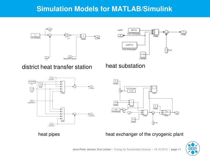 Simulation Models for MATLAB/Simulink