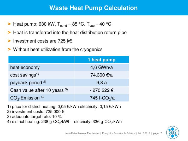 Waste Heat Pump Calculation