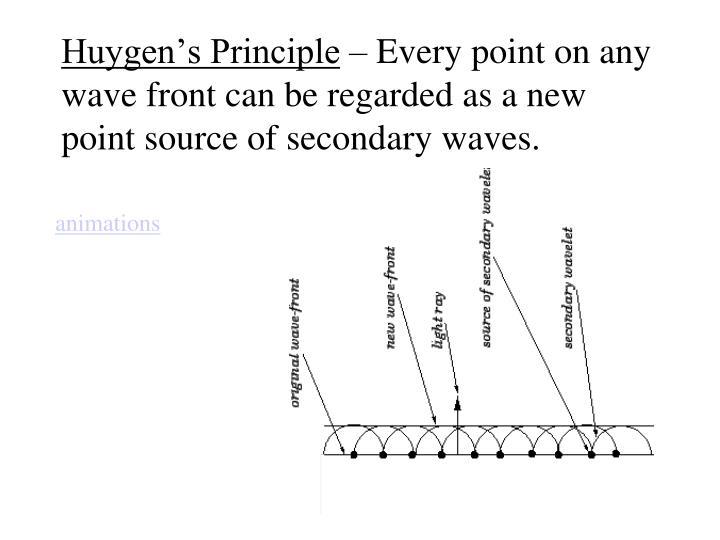 Huygen's Principle