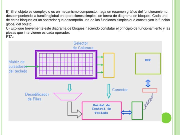 B) Si el objeto es complejo o es un mecanismo compuesto, haga un resumen gráfico del funcionamiento, descomponiendo la función global en operaciones simples, en forma de diagrama en bloques. Cada uno de estos bloques es un operador que desempeña una de las funciones simples que constituyen la función global del objeto.