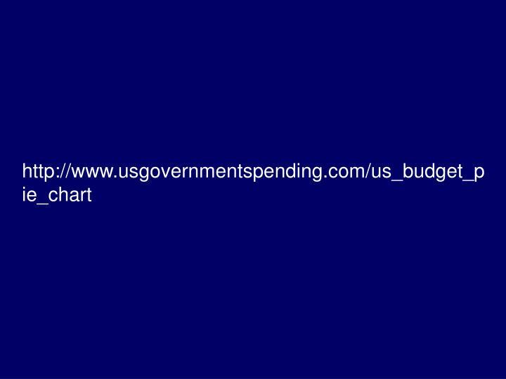 http://www.usgovernmentspending.com/us_budget_pie_chart