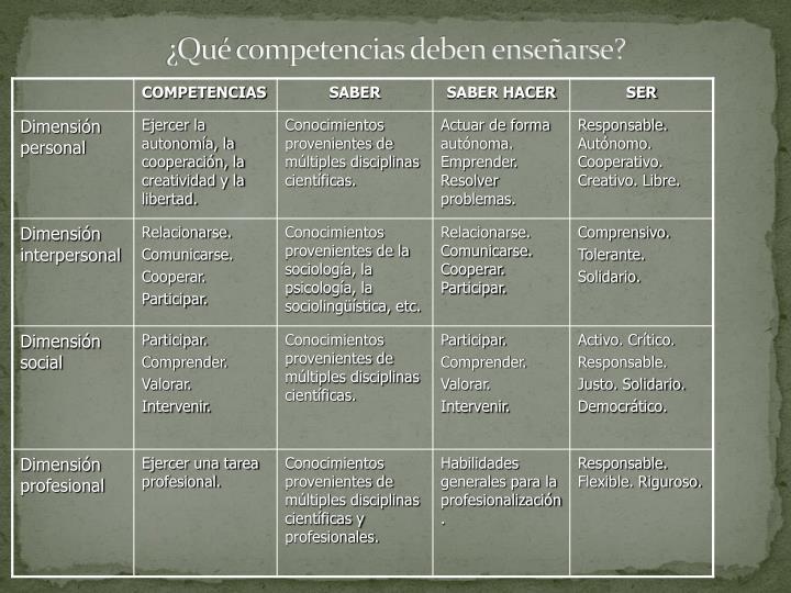 ¿Qué competencias deben enseñarse?