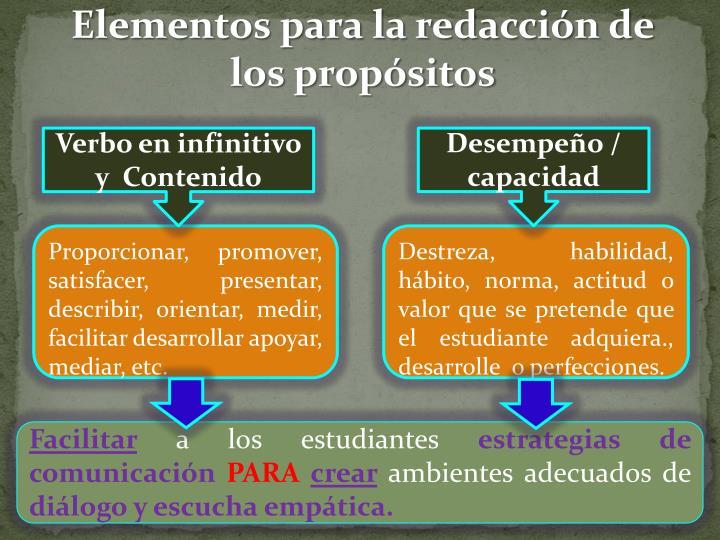 Elementos para la redacción de los propósitos