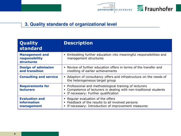 3. Quality standards of organizational level