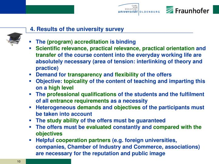 4. Results of the university survey