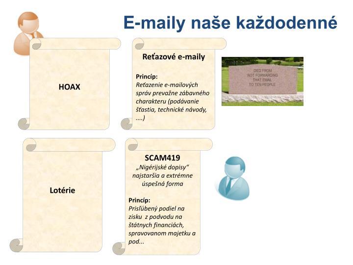 E-maily naše každodenné