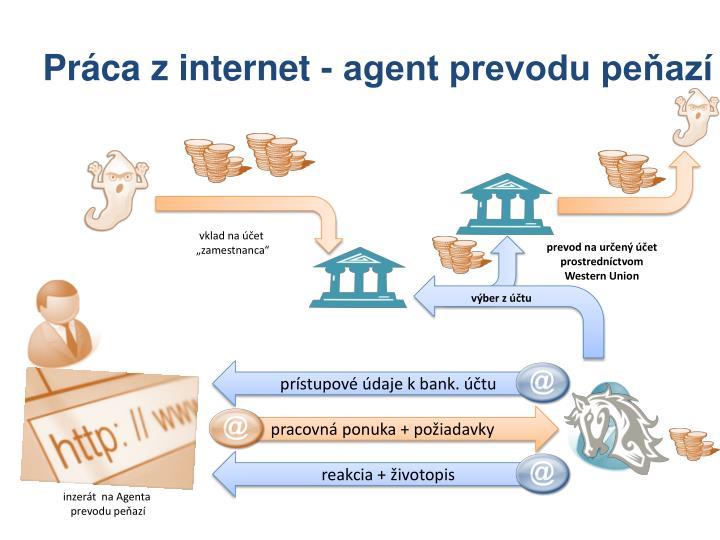 Práca z internet - agent prevodu peňazí