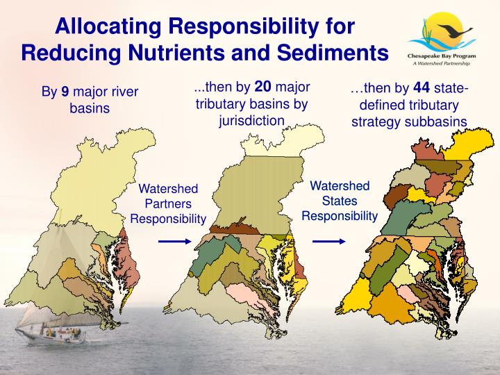 Allocating Responsibility for Reducing Nutrients and Sediments