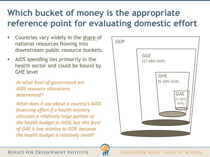 Which bucket of money is the appropriate reference point for evaluating domestic effort