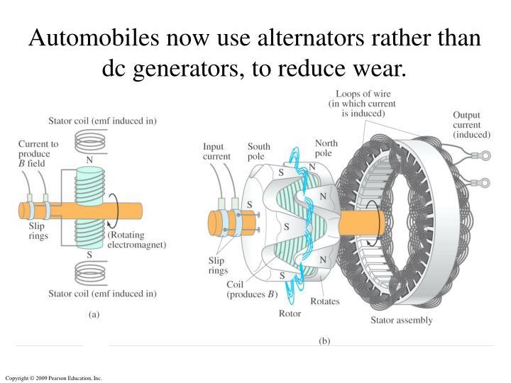 Automobiles now use alternators rather than dc generators, to reduce wear.