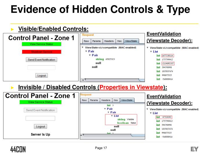 Evidence of Hidden Controls & Type