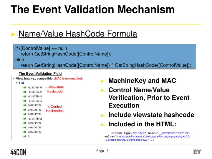 The Event Validation Mechanism
