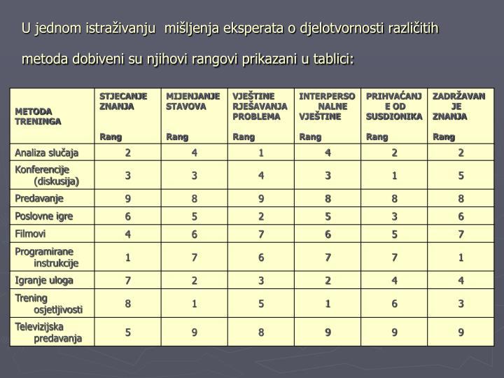 U jednom istraživanju  mišljenja eksperata o djelotvornosti različitih metoda dobiveni su njihovi rangovi prikazani u tablici: