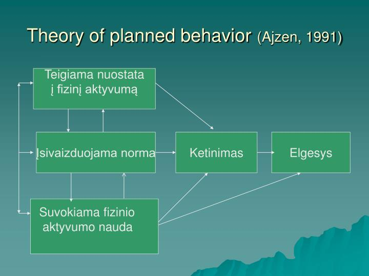 ajzen s theory of planned behavior Theory of reasoned action the theory used to many kind of behavior, especially in socio-psychology the theory focus on intention variable  theory of planned behavior have been proposed by icek ajzen in 1985 trough him article from intentions to actions : a theory of planned behavior _ this theory is the.