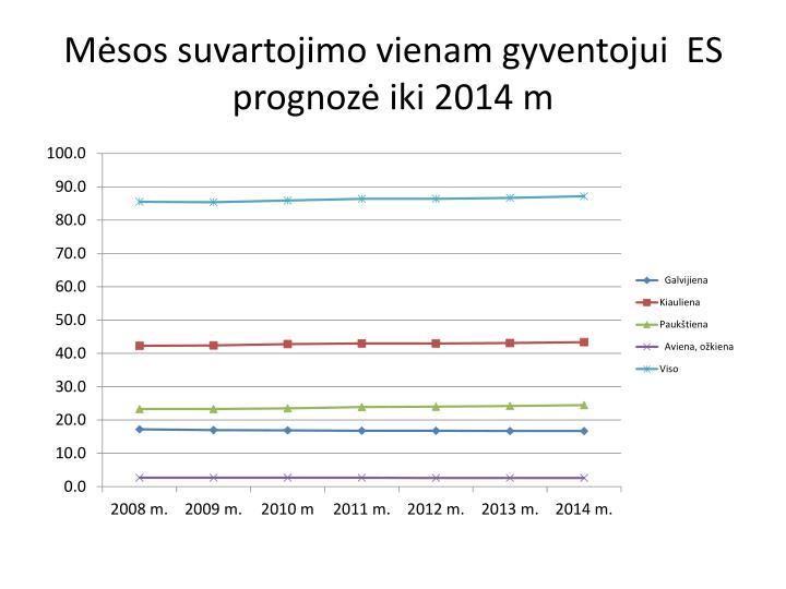 Mėsos suvartojimo vienam gyventojui  ES prognozė iki 2014 m