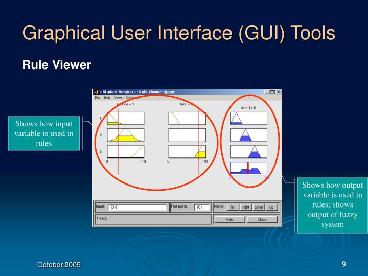 Graphical User Interface (GUI) Tools