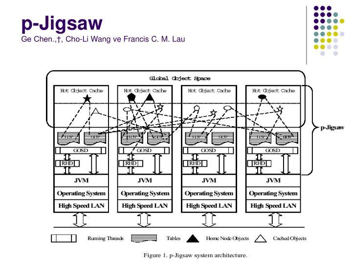 p-Jigsaw