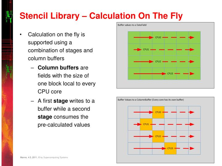 Stencil Library – Calculation On The Fly