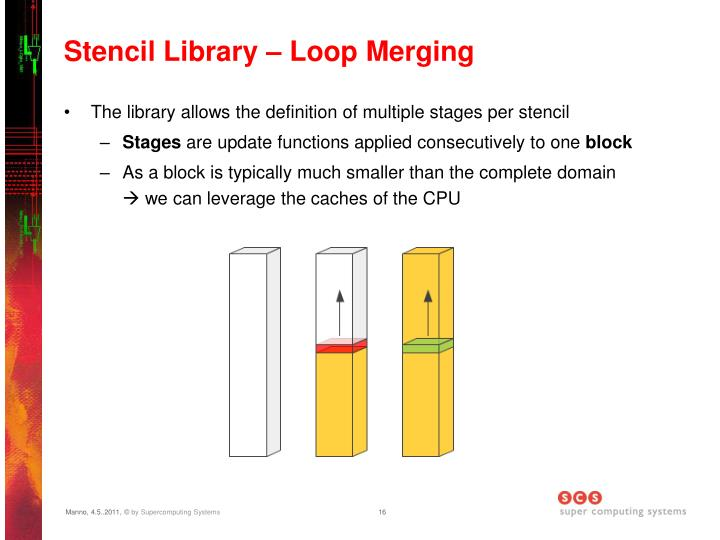 Stencil Library – Loop Merging