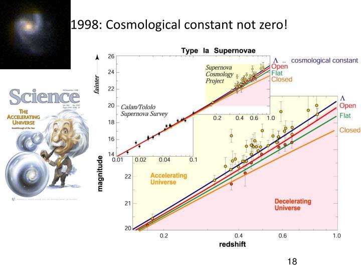 1998: Cosmological constant not zero!
