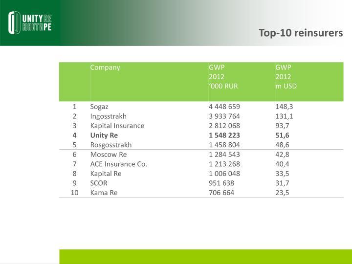 Top-10 reinsurers