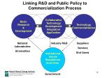 linking r d and public policy to commercialization process