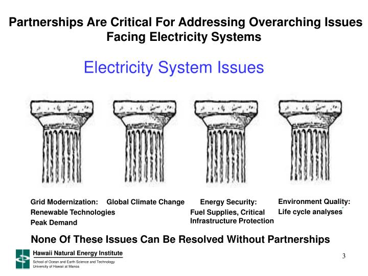 Partnerships Are Critical For Addressing Overarching Issues Facing Electricity Systems
