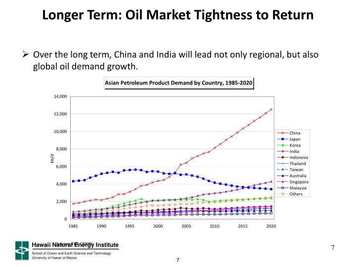 Longer Term: Oil Market Tightness to Return